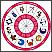 Kako se mole horoskopski znakovi